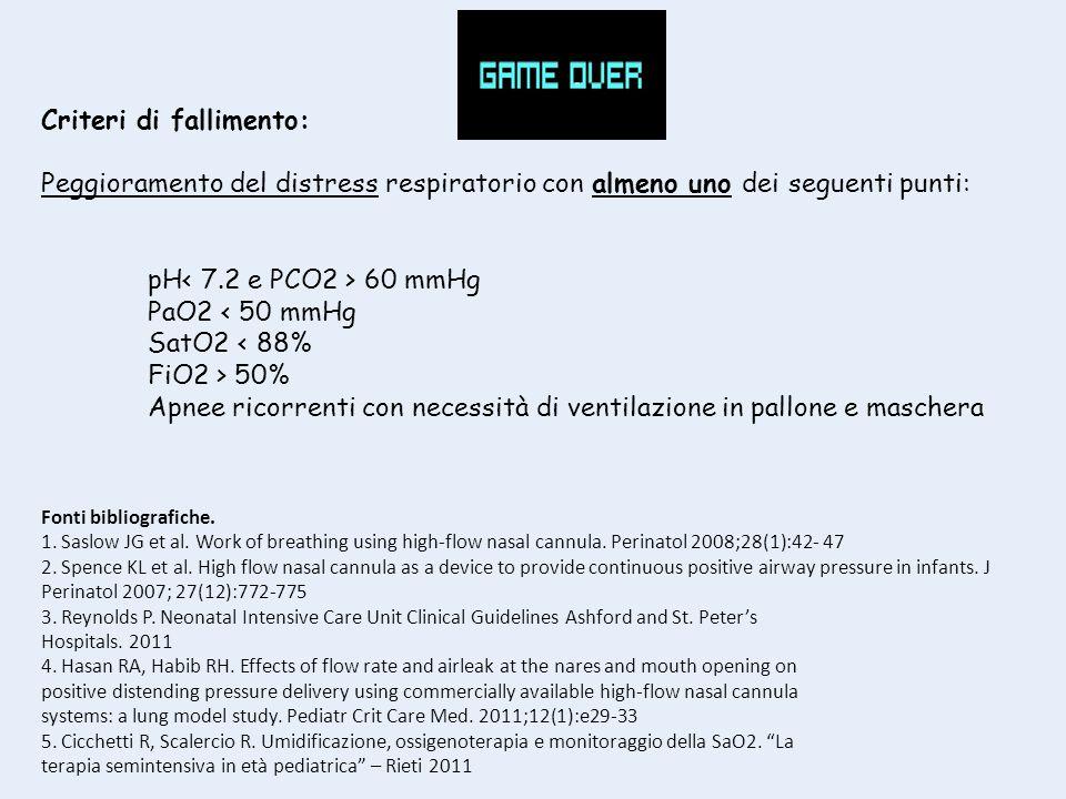 Criteri di fallimento: Peggioramento del distress respiratorio con almeno uno dei seguenti punti: pH 60 mmHg PaO2 < 50 mmHg SatO2 < 88% FiO2 > 50% Apn