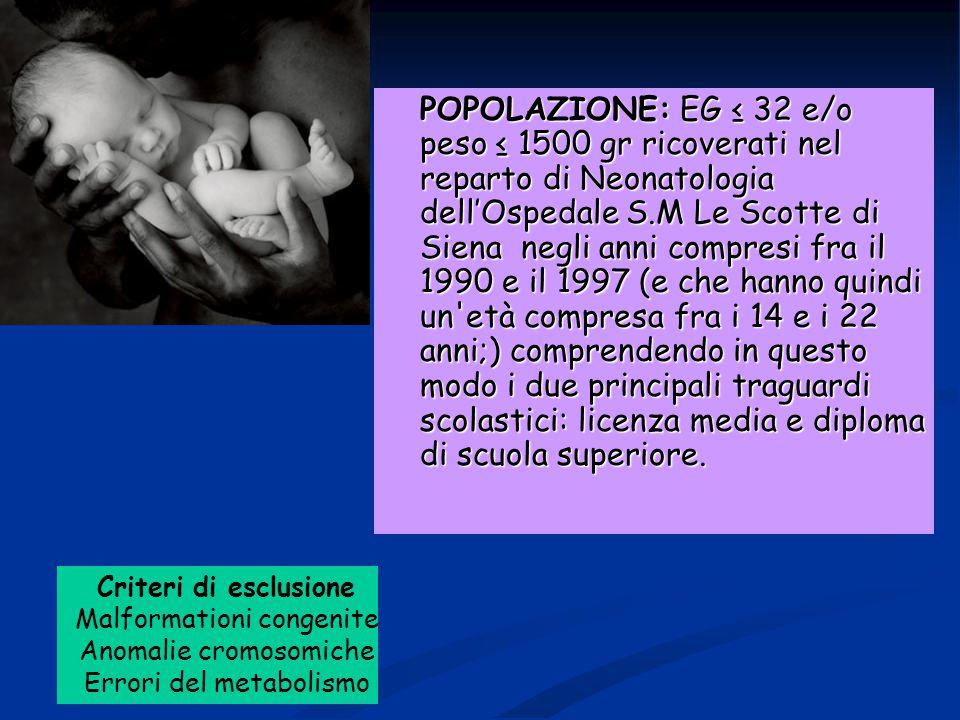 POPOLAZIONE: EG ≤ 32 e/o peso ≤ 1500 gr ricoverati nel reparto di Neonatologia dell'Ospedale S.M Le Scotte di Siena negli anni compresi fra il 1990 e