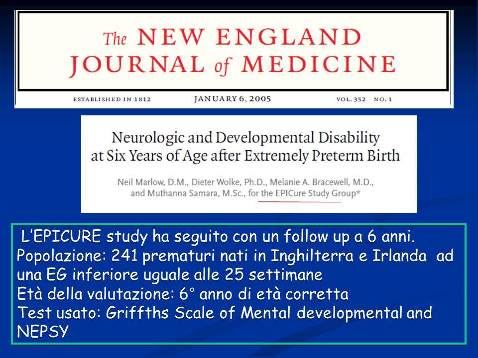 L'EPICURE study ha seguito con un follow up a 6 anni. Popolazione: 241 prematuri nati in Inghilterra e Irlanda ad una EG inferiore uguale alle 25 sett