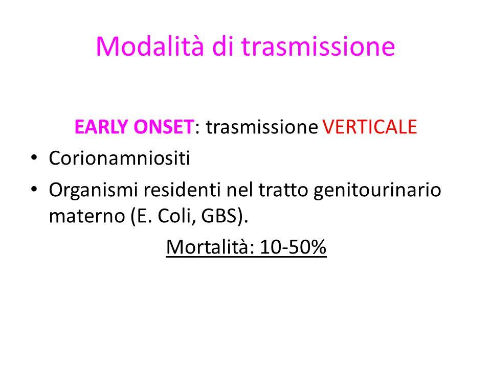 Modalità di trasmissione EARLY ONSET: trasmissione VERTICALE Corionamniositi Organismi residenti nel tratto genitourinario materno (E.