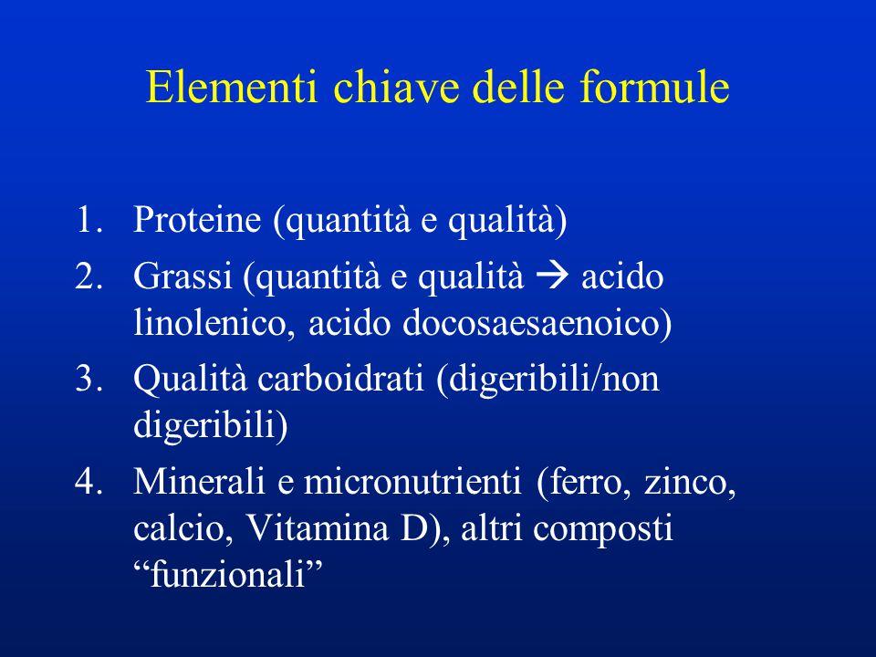 Elementi chiave delle formule 1.Proteine (quantità e qualità) 2.Grassi (quantità e qualità  acido linolenico, acido docosaesaenoico) 3.Qualità carboi