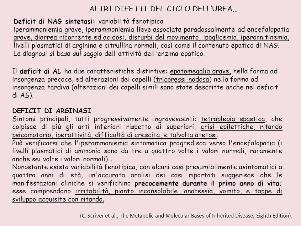 Deficit di NAG sintetasi: variabilità fenotipica iperammoniemia grave, iperammoniemia lieve associata paradossalmente ad encefalopatia grave, diarrea