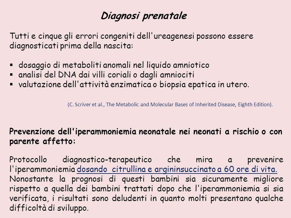 Prevenzione dell'iperammoniemia neonatale nei neonati a rischio o con parente affetto: Protocollo diagnostico-terapeutico che mira a prevenire l'ipera
