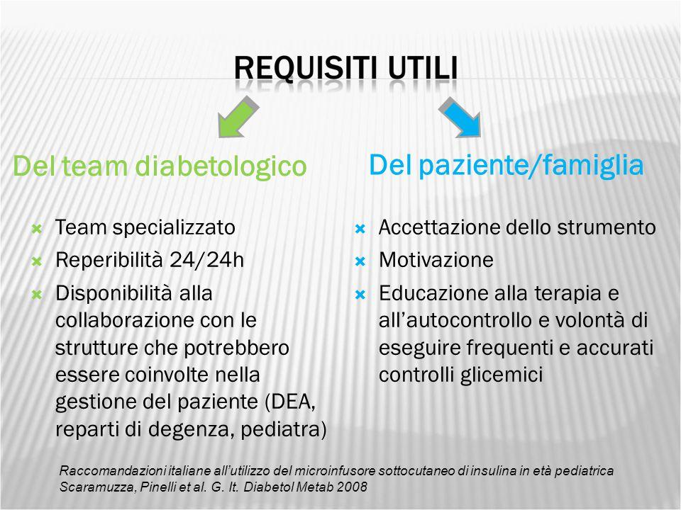  Team specializzato  Reperibilità 24/24h  Disponibilità alla collaborazione con le strutture che potrebbero essere coinvolte nella gestione del paziente (DEA, reparti di degenza, pediatra)  Accettazione dello strumento  Motivazione  Educazione alla terapia e all'autocontrollo e volontà di eseguire frequenti e accurati controlli glicemici Del team diabetologico Del paziente/famiglia Raccomandazioni italiane all'utilizzo del microinfusore sottocutaneo di insulina in età pediatrica Scaramuzza, Pinelli et al.