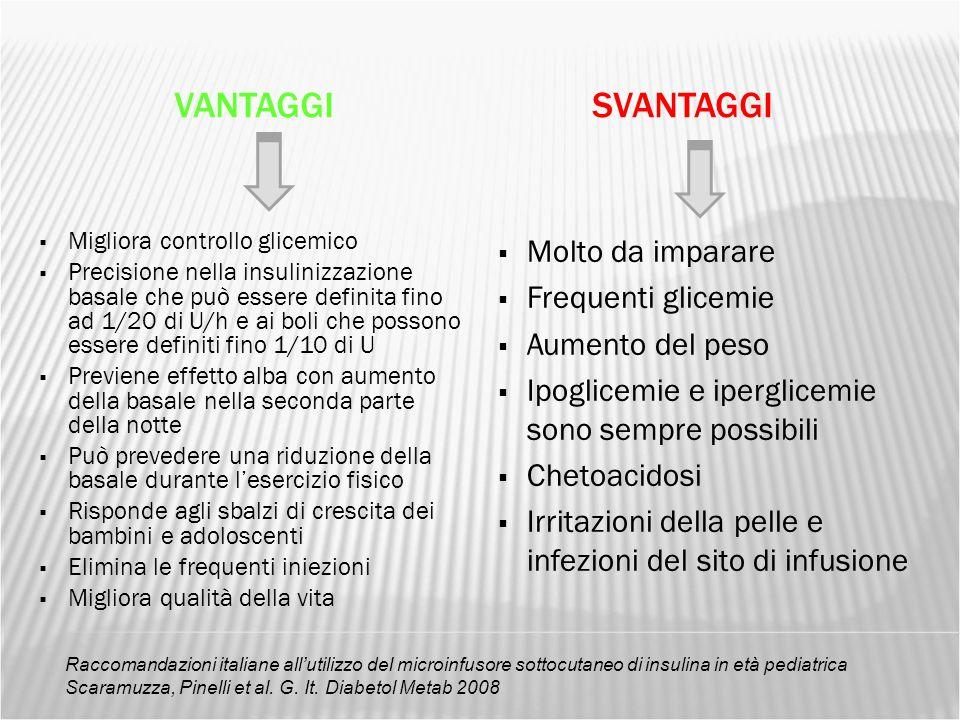 VANTAGGISVANTAGGI  Migliora controllo glicemico  Precisione nella insulinizzazione basale che può essere definita fino ad 1/20 di U/h e ai boli che