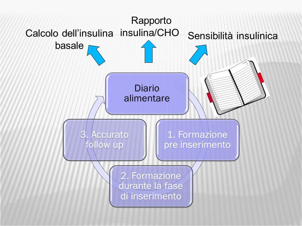 Diario alimentare 1. Formazione pre inserimento 2. Formazione durante la fase di inserimento 3. Accurato follow up Calcolo dell'insulina basale Rappor