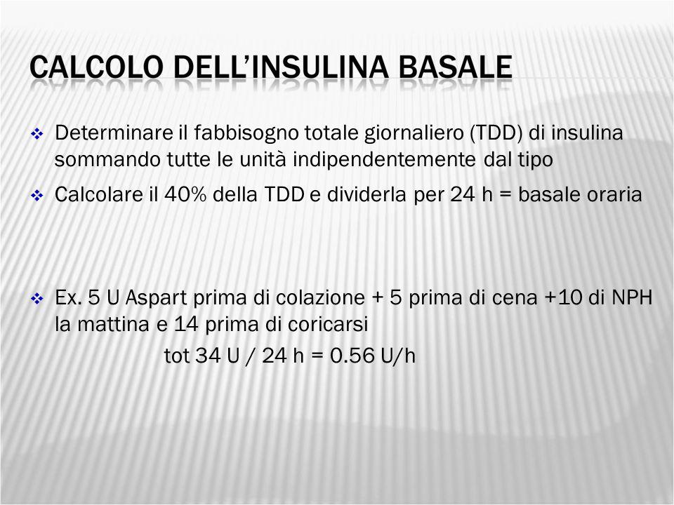  Determinare il fabbisogno totale giornaliero (TDD) di insulina sommando tutte le unità indipendentemente dal tipo  Calcolare il 40% della TDD e dividerla per 24 h = basale oraria  Ex.