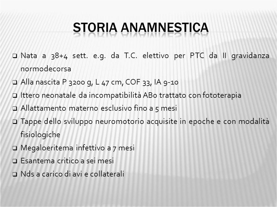  SatO2 98%  FC 120 bpm  FR 45 atti/min  PA 80/45 mm/Hg  Polso pieno  Tempo di refill capillare <2'  Peso 7.14 Kg  Bambina vigile, astenica ma ben reattiva, pianto valido, lacrimazione presente, mucose lievemente asciutte VALUTAZIONE GRADO DI DISIDRATAZIONE