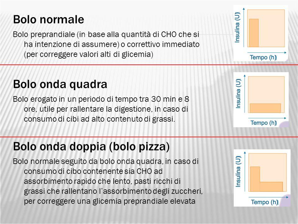 Bolo normale Bolo preprandiale (in base alla quantità di CHO che si ha intenzione di assumere) o correttivo immediato (per correggere valori alti di g