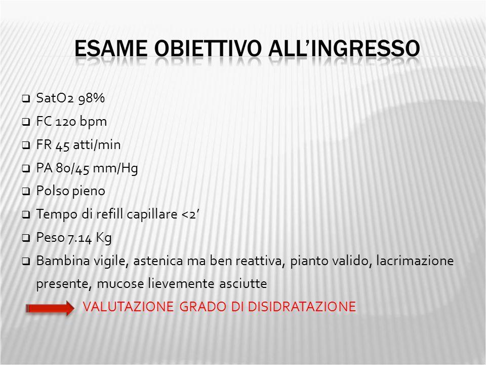 SatO2 98%  FC 120 bpm  FR 45 atti/min  PA 80/45 mm/Hg  Polso pieno  Tempo di refill capillare <2'  Peso 7.14 Kg  Bambina vigile, astenica ma