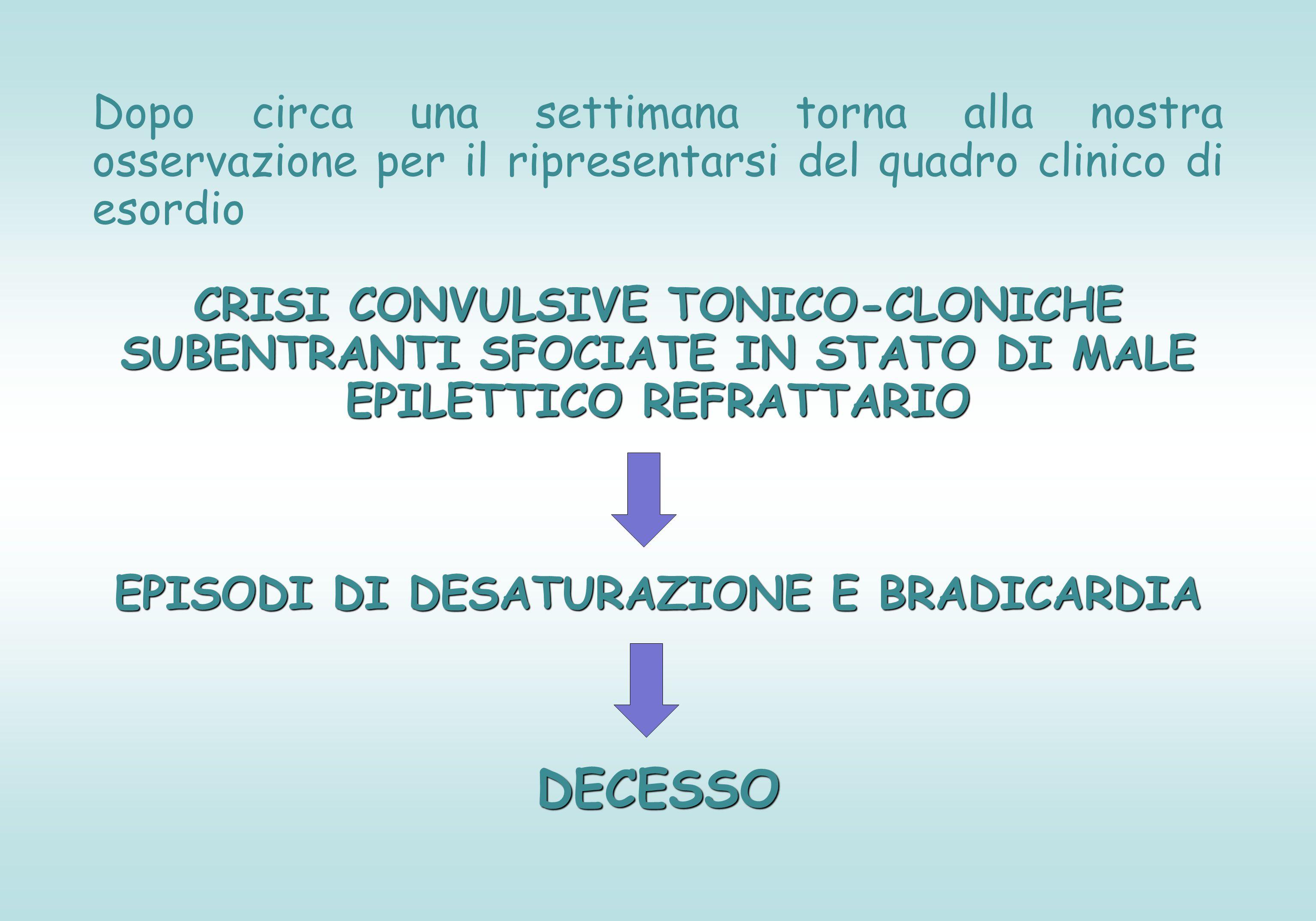 Dopo circa una settimana torna alla nostra osservazione per il ripresentarsi del quadro clinico di esordio CRISI CONVULSIVE TONICO-CLONICHE SUBENTRANTI SFOCIATE IN STATO DI MALE EPILETTICO REFRATTARIO EPISODI DI DESATURAZIONE E BRADICARDIA DECESSO