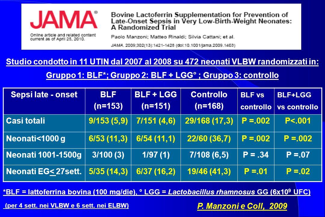 Studio condotto in 11 UTIN dal 2007 al 2008 su 472 neonati VLBW randomizzati in: Gruppo 1: BLF*; Gruppo 2: BLF + LGG° ; Gruppo 3: controllo Sepsi late
