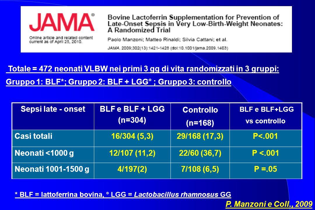 Totale = 472 neonati VLBW nei primi 3 gg di vita randomizzati in 3 gruppi: Gruppo 1: BLF*; Gruppo 2: BLF + LGG° ; Gruppo 3: controllo Sepsi late - ons