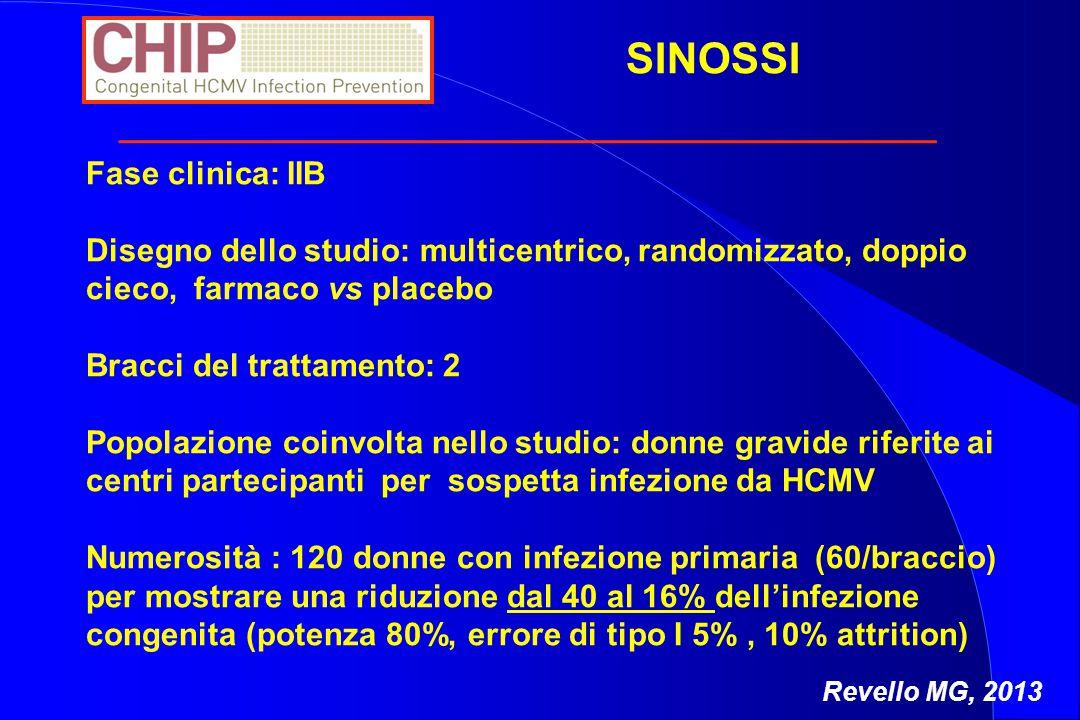 SINOSSI Fase clinica: IIB Disegno dello studio: multicentrico, randomizzato, doppio cieco, farmaco vs placebo Bracci del trattamento: 2 Popolazione co