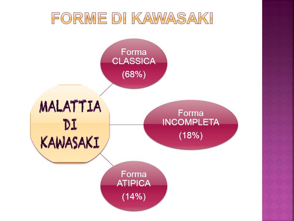 Forma CLASSICA (68%) Forma INCOMPLETA (18%) Forma ATIPICA (14%)