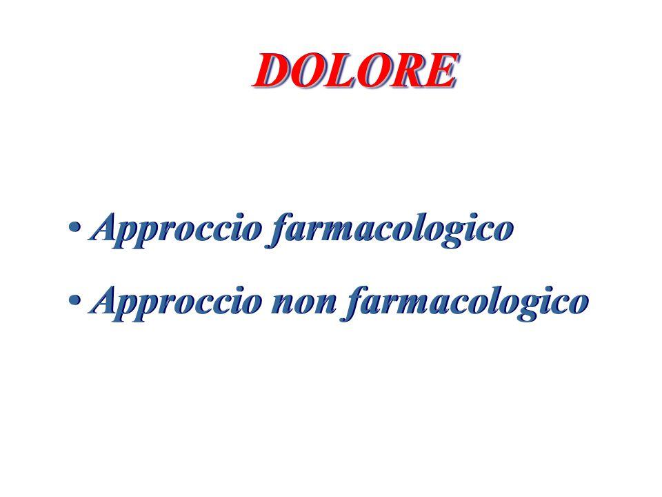 DOLORE Approccio farmacologico Approccio non farmacologicoDOLORE Approccio farmacologico Approccio non farmacologico