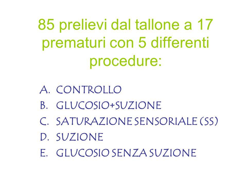 85 prelievi dal tallone a 17 prematuri con 5 differenti procedure: A.CONTROLLO B.GLUCOSIO+SUZIONE C.SATURAZIONE SENSORIALE (SS) D.SUZIONE E.GLUCOSIO S