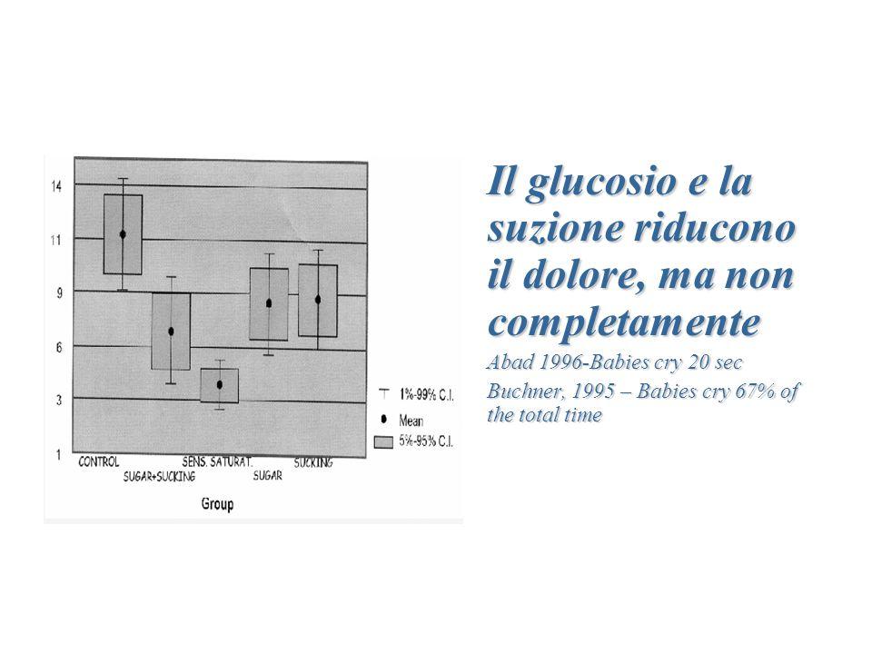 Il glucosio e la suzione riducono il dolore, ma non completamente Il glucosio e la suzione riducono il dolore, ma non completamente Abad 1996-Babies c