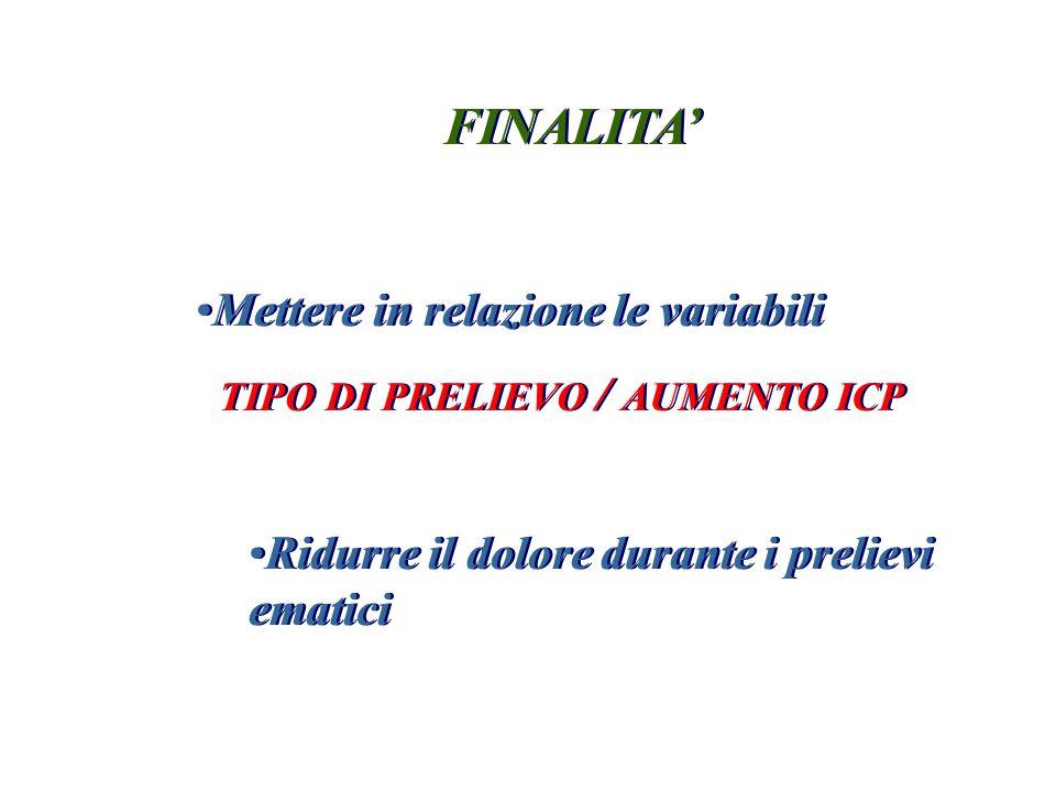 FINALITA' Mettere in relazione le variabili TIPO DI PRELIEVO / AUMENTO ICP Ridurre il dolore durante i prelievi ematici FINALITA' Mettere in relazione