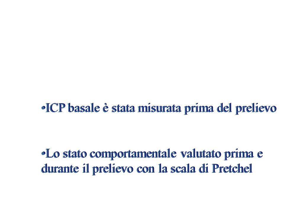 JV n=17 HP n=17 HP + SS n=17 ICP basale è stata misurata prima del prelievo Lo stato comportamentale valutato prima e durante il prelievo con la scala