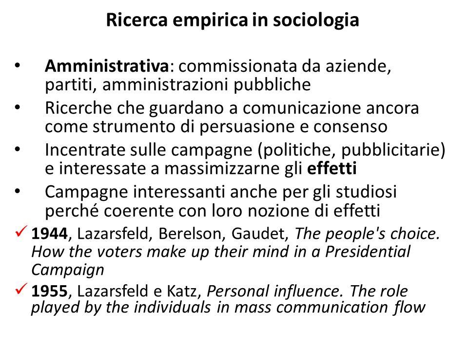 Ricerca empirica in sociologia Amministrativa: commissionata da aziende, partiti, amministrazioni pubbliche Ricerche che guardano a comunicazione anco