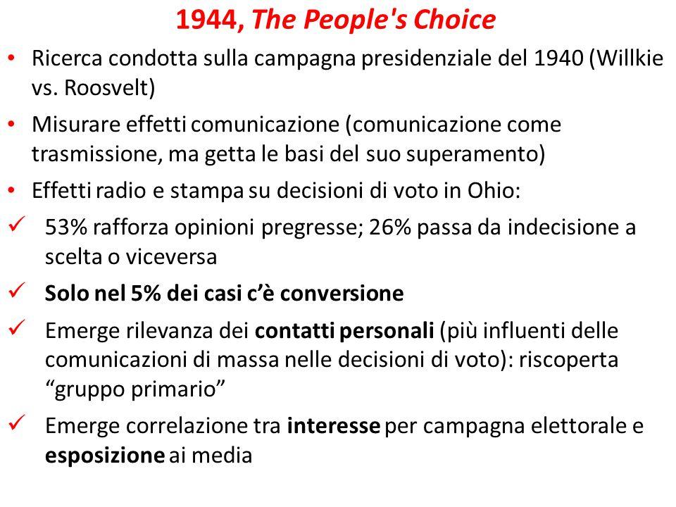 Ricerca condotta sulla campagna presidenziale del 1940 (Willkie vs. Roosvelt) Misurare effetti comunicazione (comunicazione come trasmissione, ma get