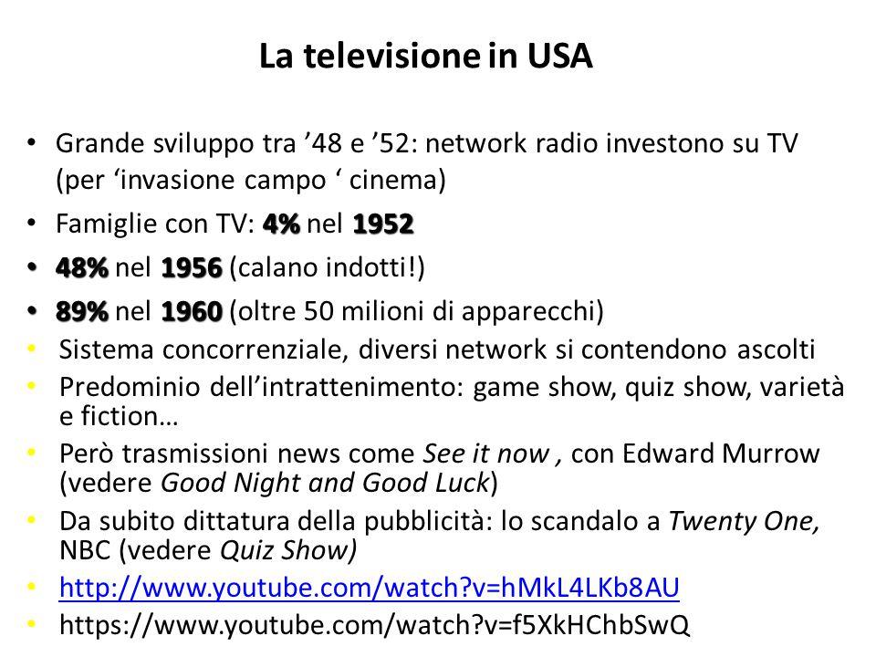 La televisione in USA Grande sviluppo tra '48 e '52: network radio investono su TV (per 'invasione campo ' cinema) 4%1952 Famiglie con TV: 4% nel 1952