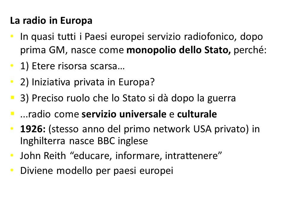 La radio in Europa monopolio dello Stato, In quasi tutti i Paesi europei servizio radiofonico, dopo prima GM, nasce come monopolio dello Stato, perché