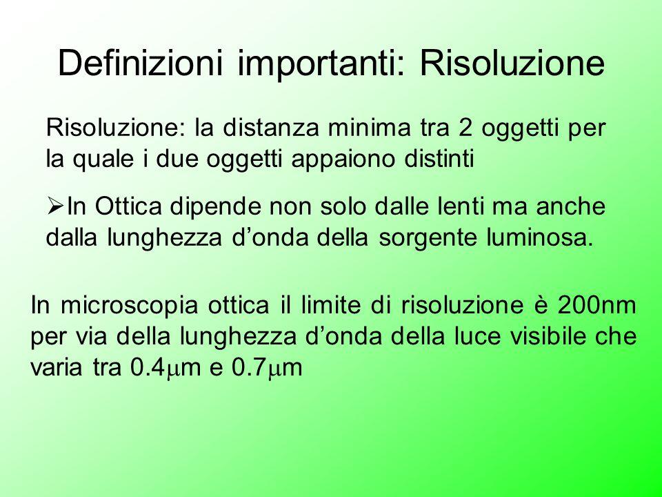 Definizioni importanti: Risoluzione Risoluzione: la distanza minima tra 2 oggetti per la quale i due oggetti appaiono distinti  In Ottica dipende non solo dalle lenti ma anche dalla lunghezza d'onda della sorgente luminosa.