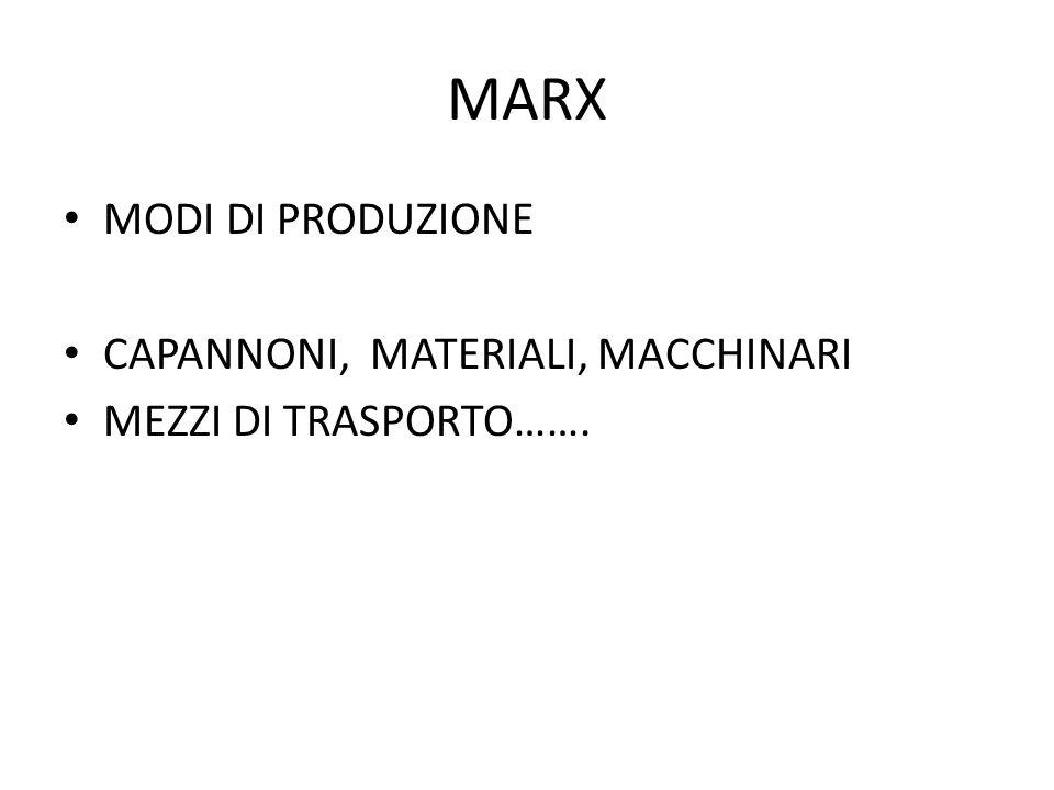 MARX MODI DI PRODUZIONE CAPANNONI, MATERIALI, MACCHINARI MEZZI DI TRASPORTO…….