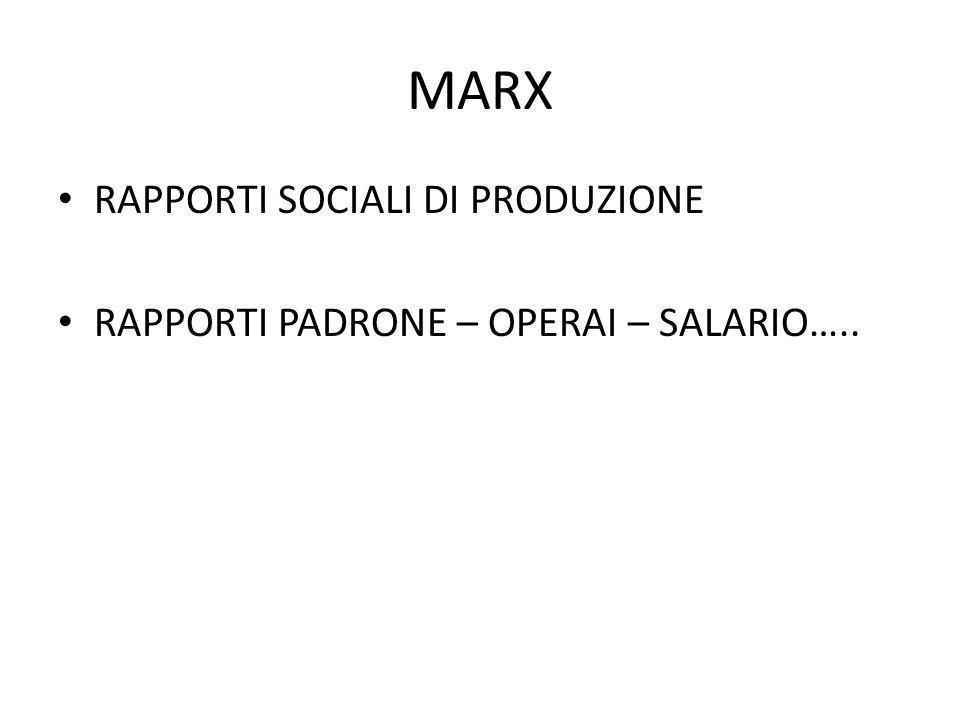 MARX RAPPORTI SOCIALI DI PRODUZIONE RAPPORTI PADRONE – OPERAI – SALARIO…..