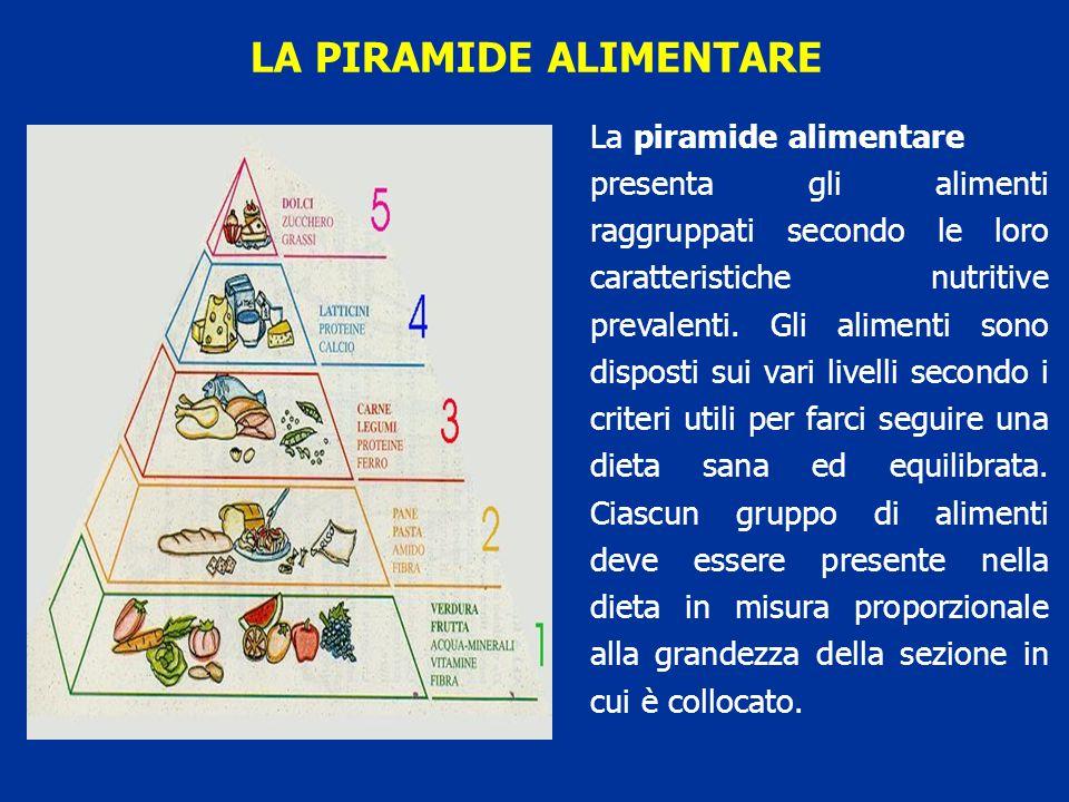 LA PIRAMIDE ALIMENTARE La piramide alimentare presenta gli alimenti raggruppati secondo le loro caratteristiche nutritive prevalenti.