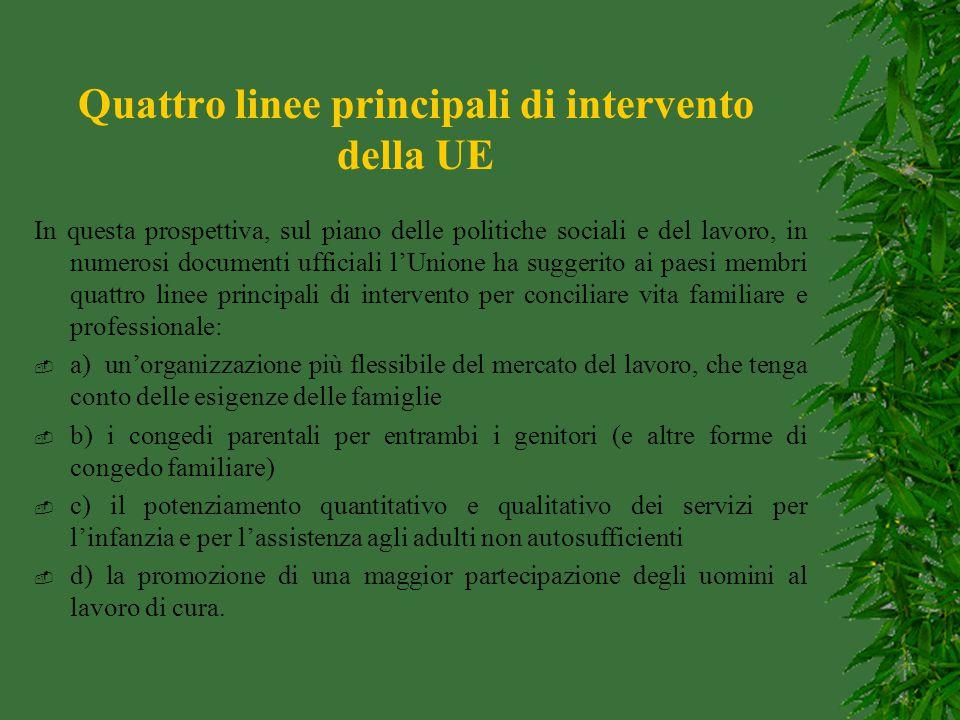 Quattro linee principali di intervento della UE In questa prospettiva, sul piano delle politiche sociali e del lavoro, in numerosi documenti ufficiali