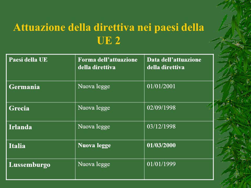Attuazione della direttiva nei paesi della UE 2 Paesi della UEForma dell'attuazione della direttiva Data dell'attuazione della direttiva Germania Nuov