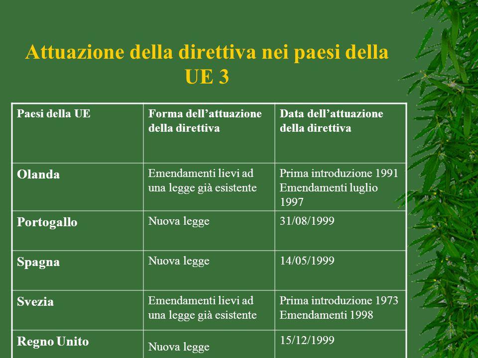 Attuazione della direttiva nei paesi della UE 3 Paesi della UEForma dell'attuazione della direttiva Data dell'attuazione della direttiva Olanda Emenda