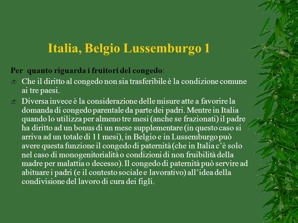 Italia, Belgio Lussemburgo 1 Per quanto riguarda i fruitori del congedo:  Che il diritto al congedo non sia trasferibile è la condizione comune ai tr