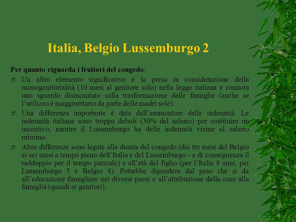 Italia, Belgio Lussemburgo 2 Per quanto riguarda i fruitori del congedo:  Un altro elemento significativo è la presa in considerazione della monogeni