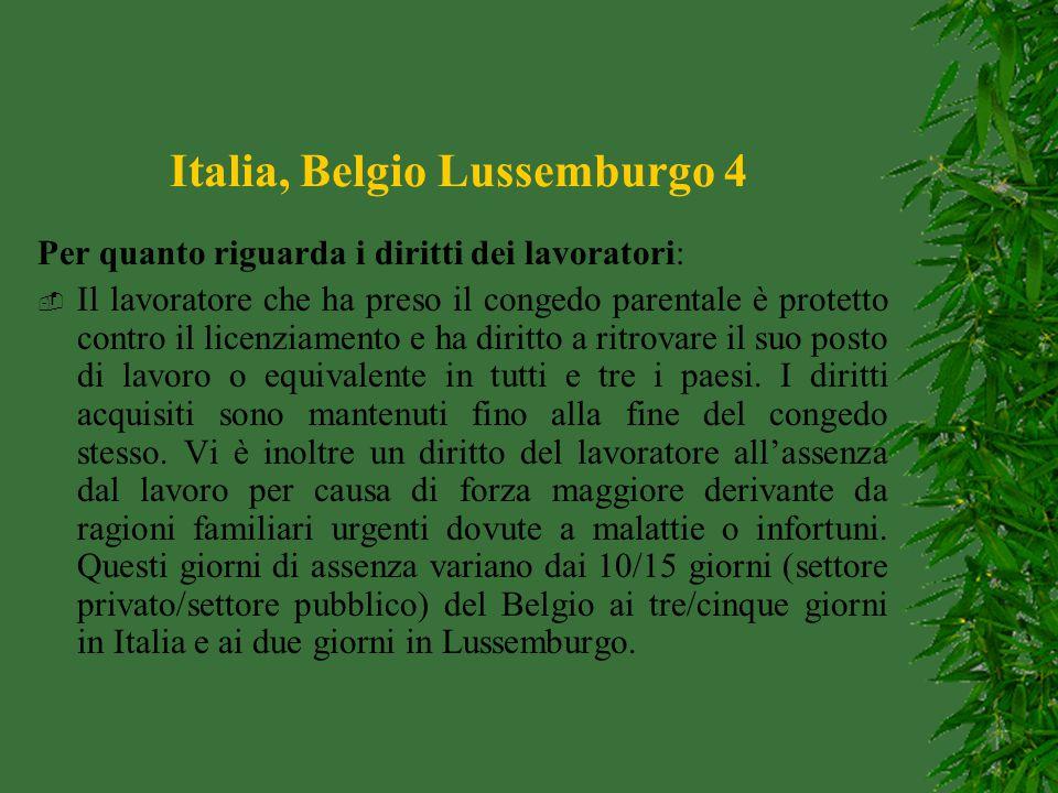 Italia, Belgio Lussemburgo 4 Per quanto riguarda i diritti dei lavoratori:  Il lavoratore che ha preso il congedo parentale è protetto contro il lice
