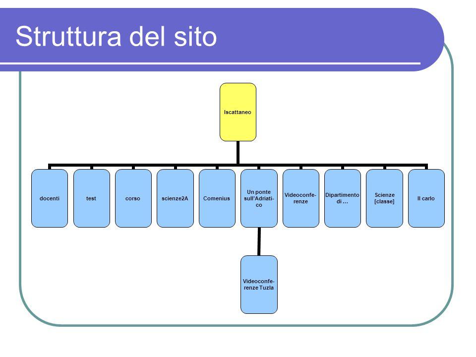 Struttura del sito lscattaneo docentitestcorsoscienze2AComenius Un ponte sull'Adriati- co Videoconfe- renze Tuzla Videoconfe- renze Dipartimento di …