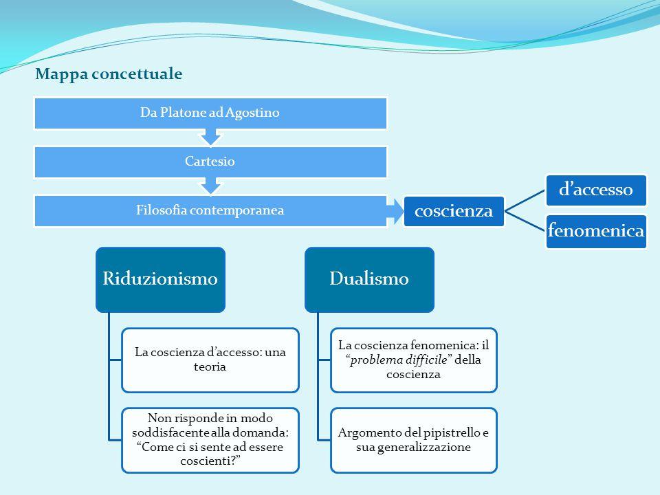 Filosofia contemporanea Cartesio Da Platone ad Agostino Riduzionismo La coscienza d'accesso: una teoria Non risponde in modo soddisfacente alla domand