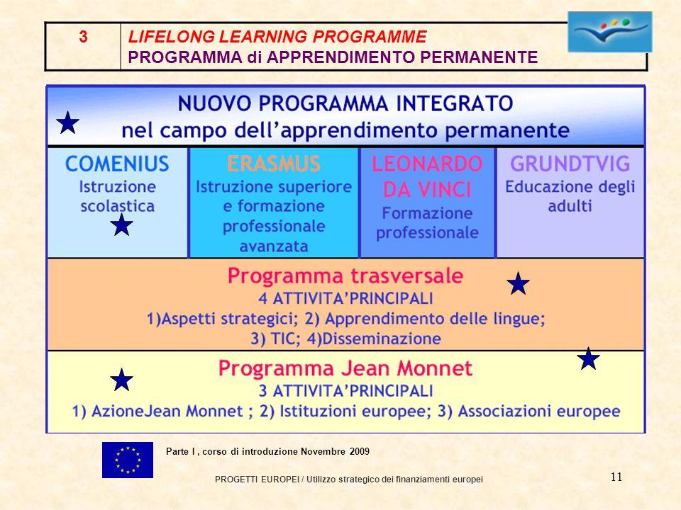 10 PROGETTI EUROPEI / Utilizzo strategico dei finanziamenti europei / A.A.
