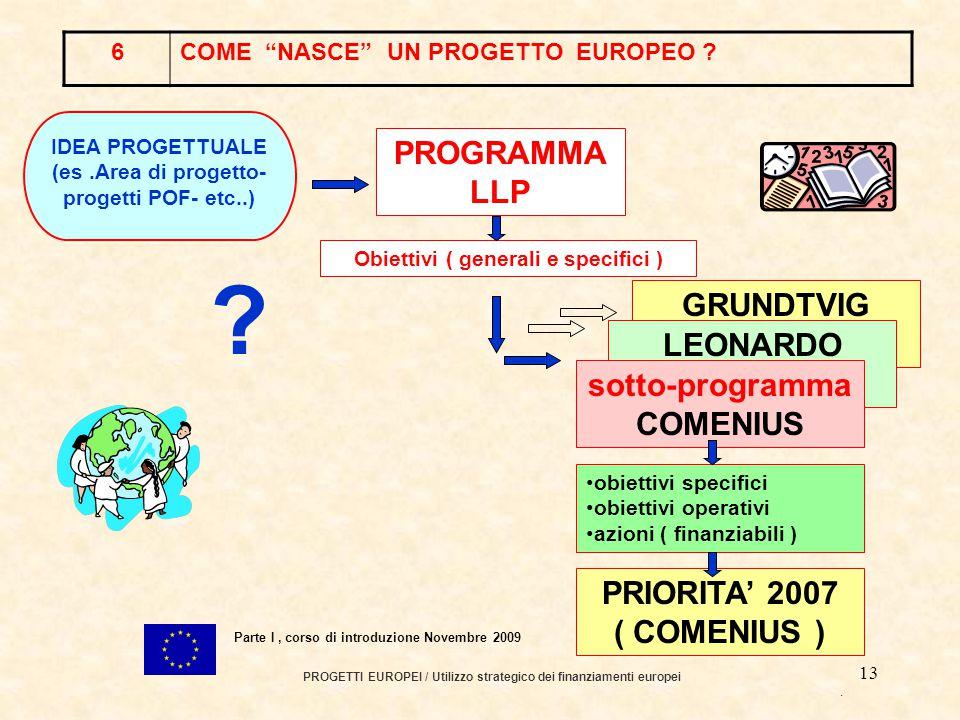 12 LIVELLOTIPOLOGIADIFFICOLTA'VANTAGGIREQUISITI 1°Attività web based Es.