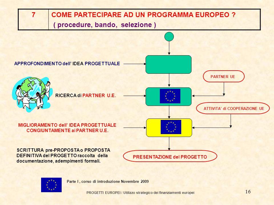 15 PROGETTI EUROPEI / Utilizzo strategico dei finanziamenti europei Parte I, corso di introduzione Gennaio 2007 7COME PARTECIPARE AD UN PROGRAMMA EUROPEO .