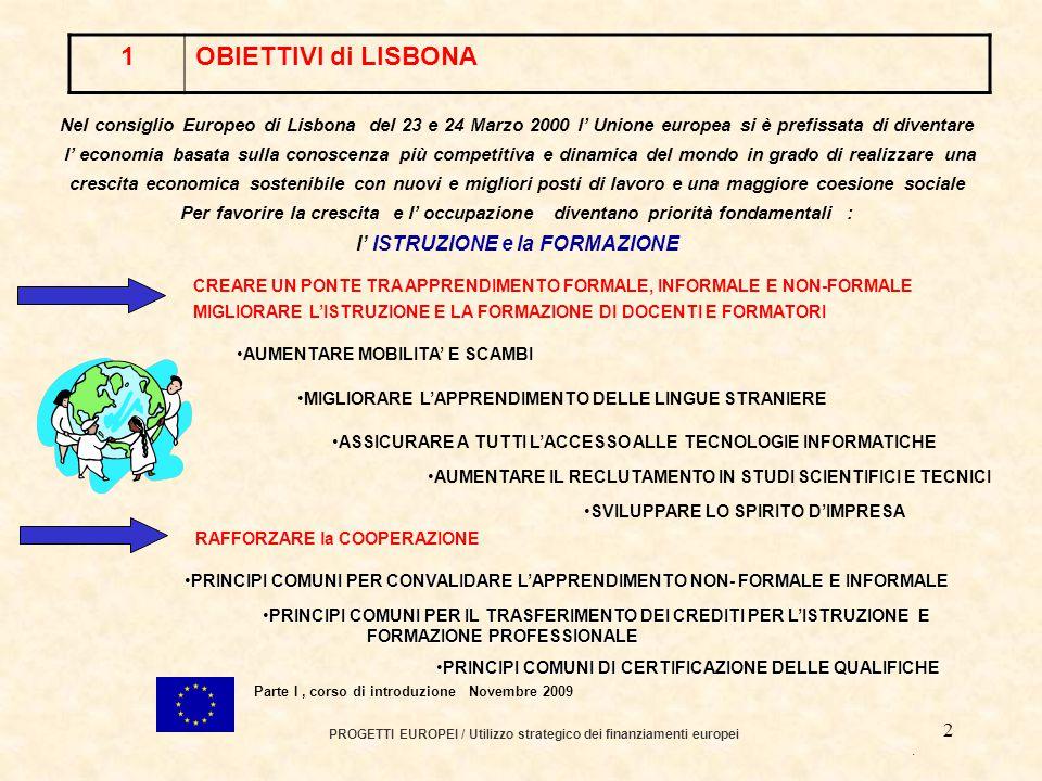 1 Sviluppo di nuove competenze in EUROPROGETTAZIONE per l'utilizzo strategico dei finanziamenti europei Seminario EUROPROGETTAZIONE , Novembre 2009