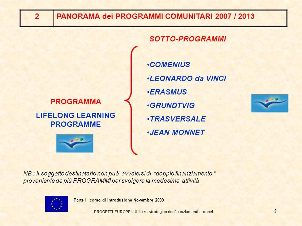 5 - PROGETTI EUROPEI / Utilizzo strategico dei finanziamenti europei Parte I, corso di introduzione Novembre 2009 CITIZENSHIPdurata Budget € ML Culture 20072007/ 2013400.0 Youth in action ( 5 sotto-programmi ) * 2007/ 2013885.0 Media 20072007/ 2013756.2 Citizen CITTADINI ATTIVI per l' EUROPA (4 sotto-programmi )2007/ 2013215.0 Nb :alla data di questa presentazione, Gennaio 2007, alcuni programmi in elenco sono nella fase di approvazione, pertanto l' importo del budget può essere soggetto a variazione 2PANORAMA dei PROGRAMMI COMUNITARI 2007 / 2013