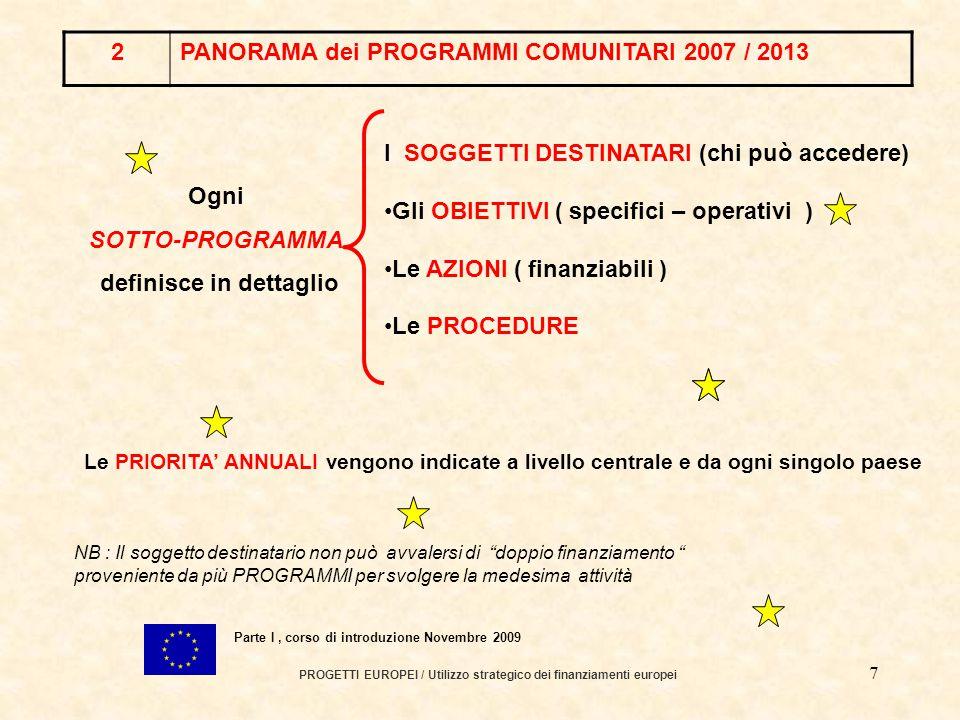 6 PROGETTI EUROPEI / Utilizzo strategico dei finanziamenti europei Parte I, corso di introduzione Novembre 2009 SOTTO-PROGRAMMI NB : Il soggetto destinatario non può avvalersi di doppio finanziamento proveniente da più PROGRAMMI per svolgere la medesima attività PROGRAMMA LIFELONG LEARNING PROGRAMME COMENIUS LEONARDO da VINCI ERASMUS GRUNDTVIG TRASVERSALE JEAN MONNET 2PANORAMA dei PROGRAMMI COMUNITARI 2007 / 2013