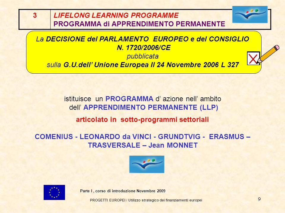 8 PROGETTI EUROPEI / Utilizzo strategico dei finanziamenti europei Parte I, corso di introduzione Novembre 2009 Le PROCEDURE, per ogni tipologia di BANDO (CALL) definiscono : chi può partecipare e rispondere alla CALL a chi presentare le proposte ( PROPOSAL ) di progetto chi seleziona i progetti beneficiari del finanziamento ( Agenzia Nazionale o Commissione ) chi eroga il finanziamento chi valuta l' attuazione e la conclusione dei progetti chi verifica la rendicontazione finanziaria NB : Il soggetto destinatario non può avvalersi di doppio finanziamento proveniente da più PROGRAMMI per svolgere la medesima attività 2PANORAMA dei PROGRAMMI COMUNITARI 2007 / 2013