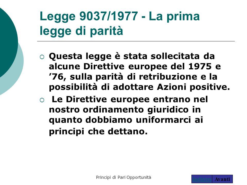 Principi di Pari Opportunità19 Legge 9037/1977 - La prima legge di parità  Questa legge è stata sollecitata da alcune Direttive europee del 1975 e '7