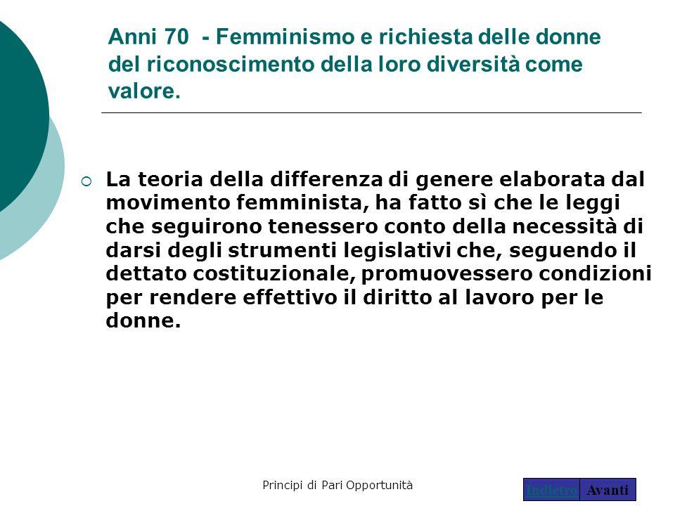 Principi di Pari Opportunità22 Anni 70 - Femminismo e richiesta delle donne del riconoscimento della loro diversità come valore.  La teoria della dif
