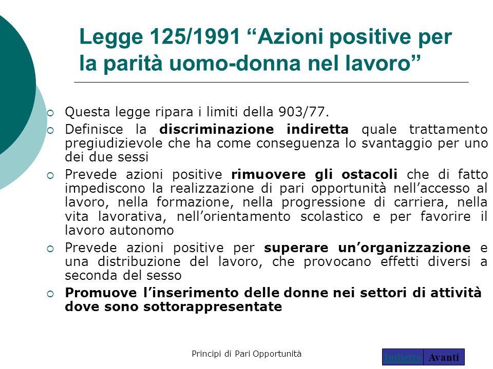 """Principi di Pari Opportunità24 Legge 125/1991 """"Azioni positive per la parità uomo-donna nel lavoro""""  Questa legge ripara i limiti della 903/77.  Def"""